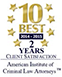 10 Best 2014-2015 2 Years Client Satisfaction Award | American Institute of Criminal Law Attorneys